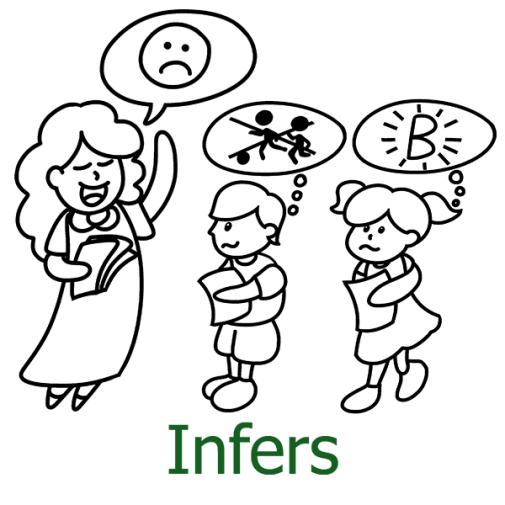 Infers