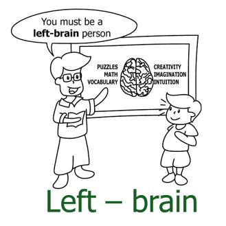 Left – brain